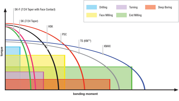 km4x-bending-movement