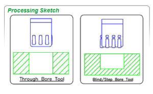 Internal-Diemeter-Brushing-Tools-1