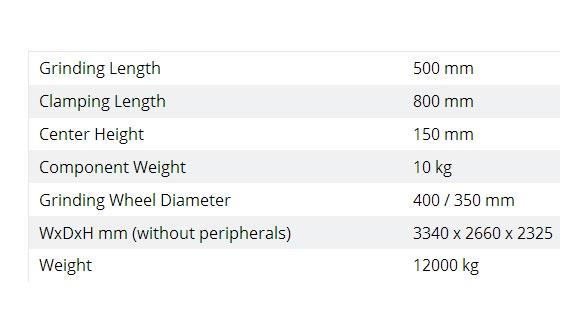 Erwin Junker Technical data: Lean Selection speed speed