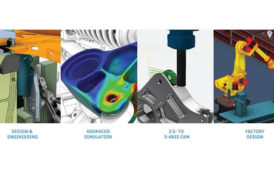 Product Design & Manufacturing Collection gets massive additions-at no additional cost