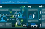 "Manufacturing gets ""Smarter"", MAC Machine Tools & Automation"