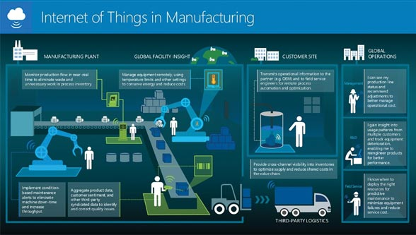 """Manufacturing gets """"Smarter"""", MAC Machine Tools & Automation"""