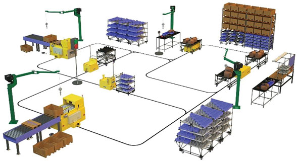 Automatic Guided Vehicle Future of Industrial Logistics, MAC Automation