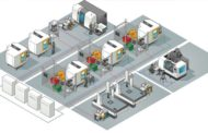 Renishaw presents latest smart factory  solutions at IMTS 2018