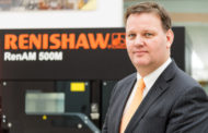 Global Leadership in precision measurement arena, Renishaw