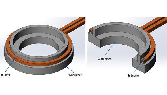 Induction Heating With Shorter Cycle Times & Higher Process Reliability