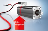 Integrated drive technology reduces machine footprint