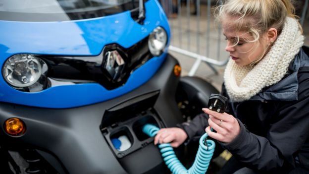 Climate makes change to EV imperative
