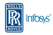 Rolls-Royce's strategic partnership with Infosys for aerospace engineering in India